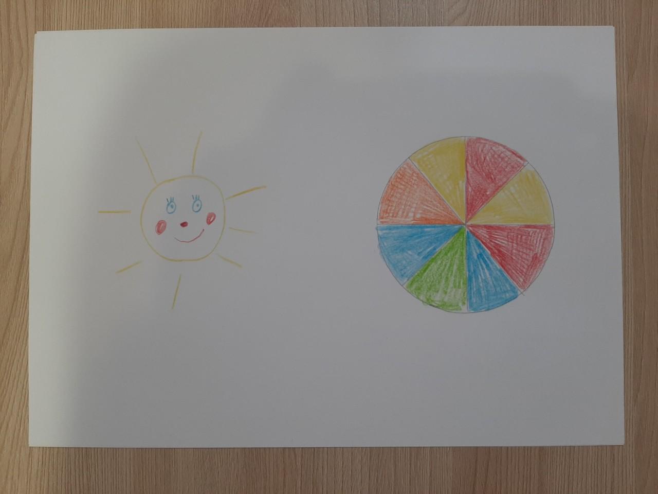 Тортик для гномика (цветорисуночный тест оценки психического состояния дошкольников)